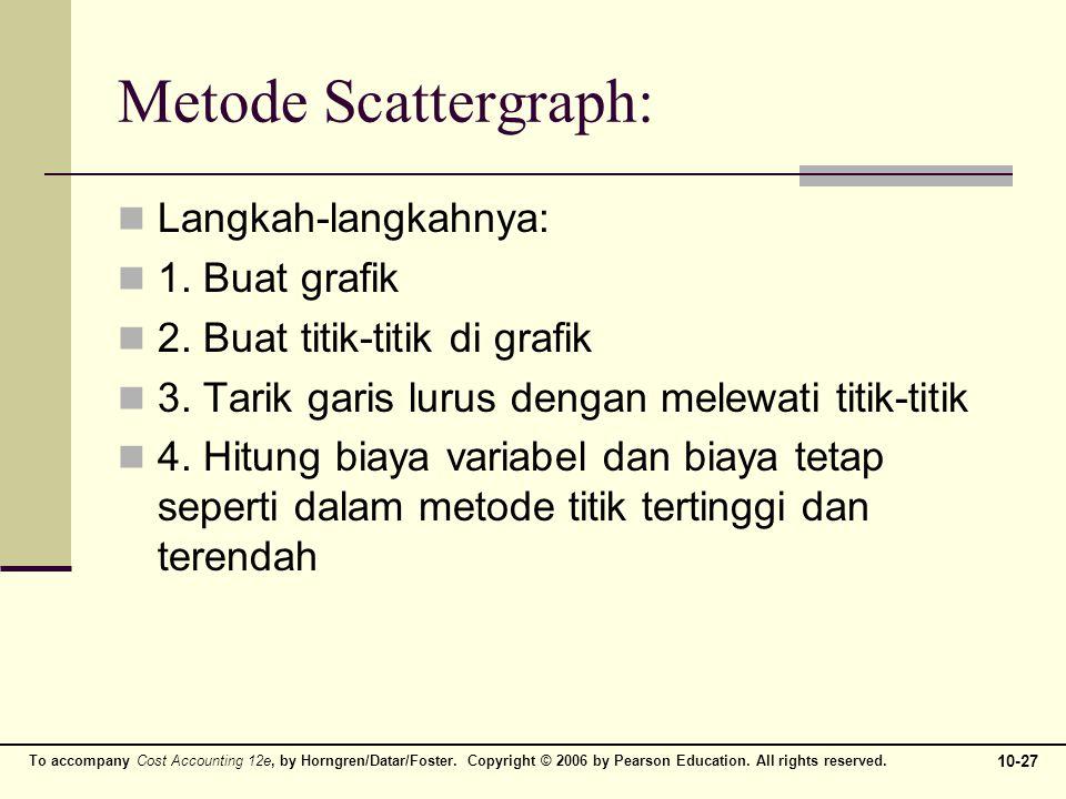 Metode Scattergraph: Langkah-langkahnya: 1. Buat grafik