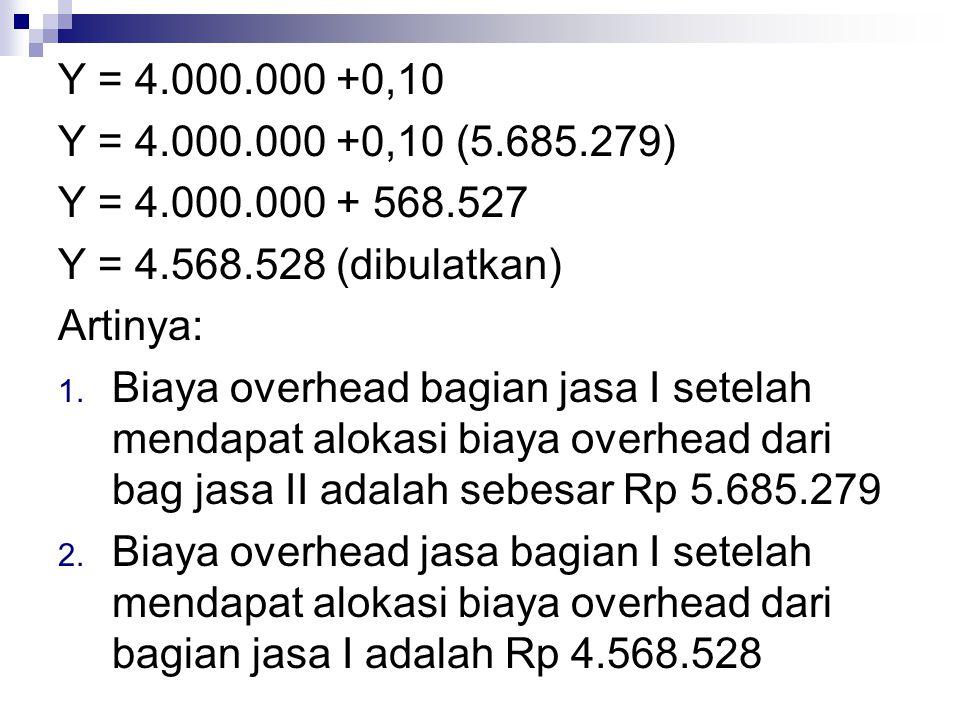 Y = 4.000.000 +0,10 Y = 4.000.000 +0,10 (5.685.279) Y = 4.000.000 + 568.527. Y = 4.568.528 (dibulatkan)