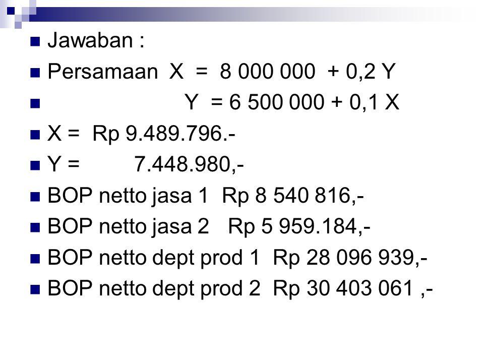 Jawaban : Persamaan X = 8 000 000 + 0,2 Y. Y = 6 500 000 + 0,1 X. X = Rp 9.489.796.- Y = 7.448.980,-