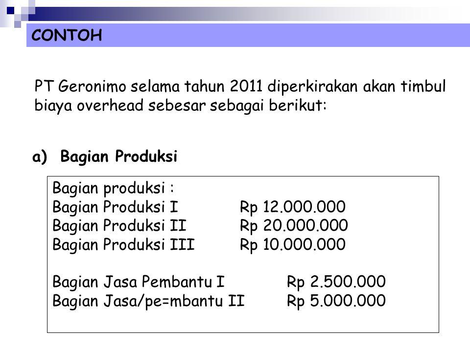 CONTOH PT Geronimo selama tahun 2011 diperkirakan akan timbul biaya overhead sebesar sebagai berikut: