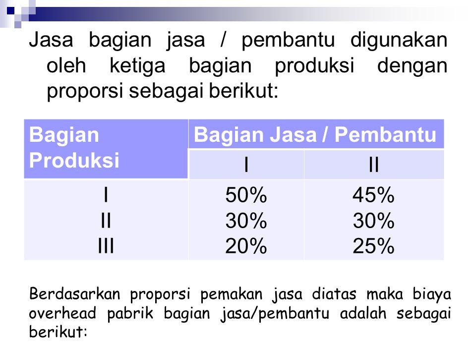 Jasa bagian jasa / pembantu digunakan oleh ketiga bagian produksi dengan proporsi sebagai berikut: