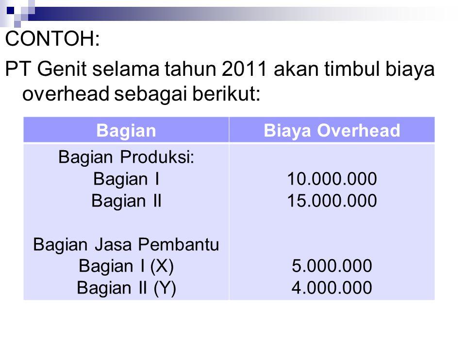 CONTOH: PT Genit selama tahun 2011 akan timbul biaya overhead sebagai berikut: