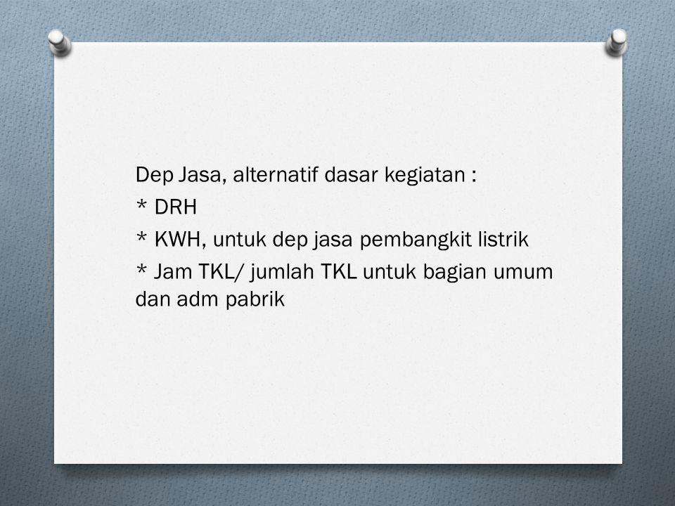 Dep Jasa, alternatif dasar kegiatan :. DRH
