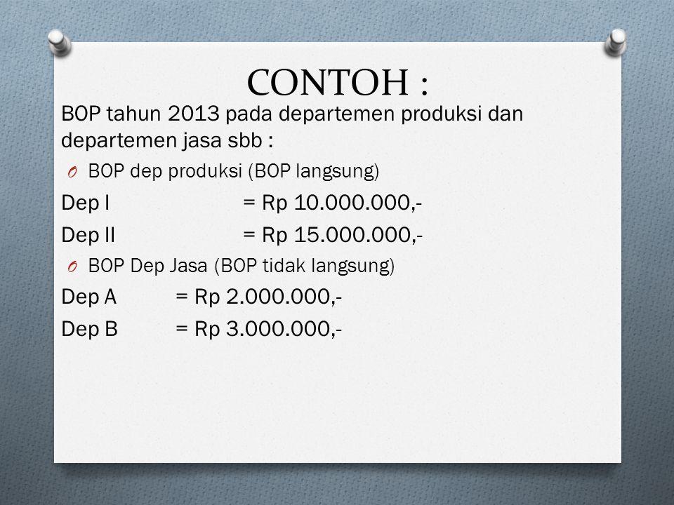CONTOH : BOP tahun 2013 pada departemen produksi dan departemen jasa sbb : BOP dep produksi (BOP langsung)