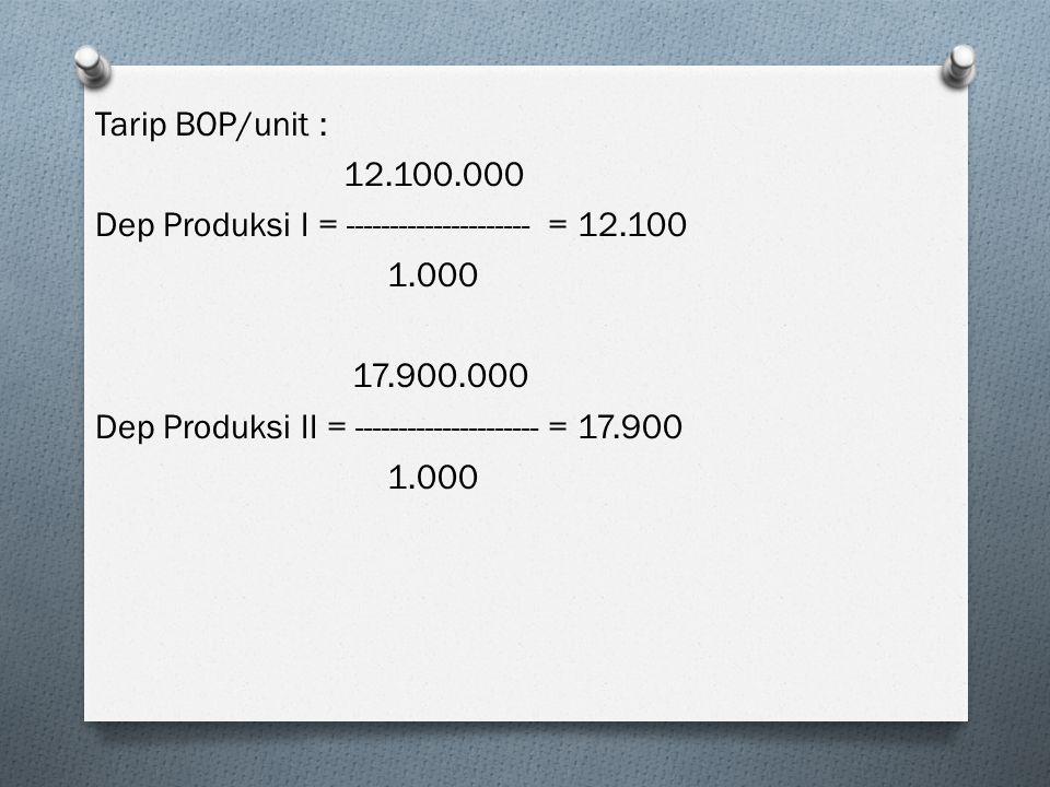 Tarip BOP/unit : 12.100.000. Dep Produksi I = --------------------- = 12.100. 1.000. 17.900.000.