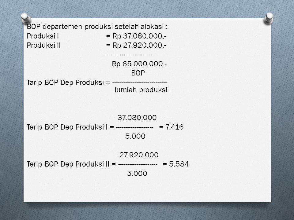 BOP departemen produksi setelah alokasi :