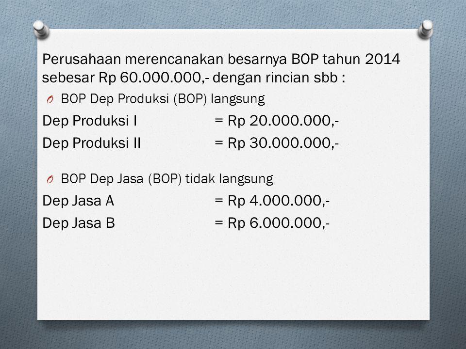 Perusahaan merencanakan besarnya BOP tahun 2014 sebesar Rp 60. 000