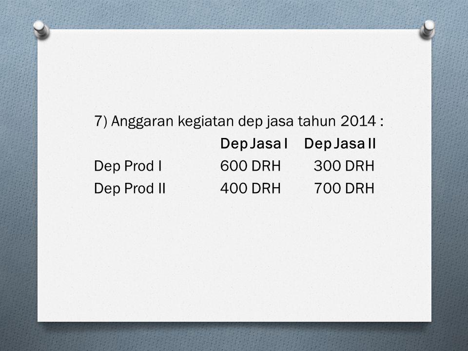 7) Anggaran kegiatan dep jasa tahun 2014 :