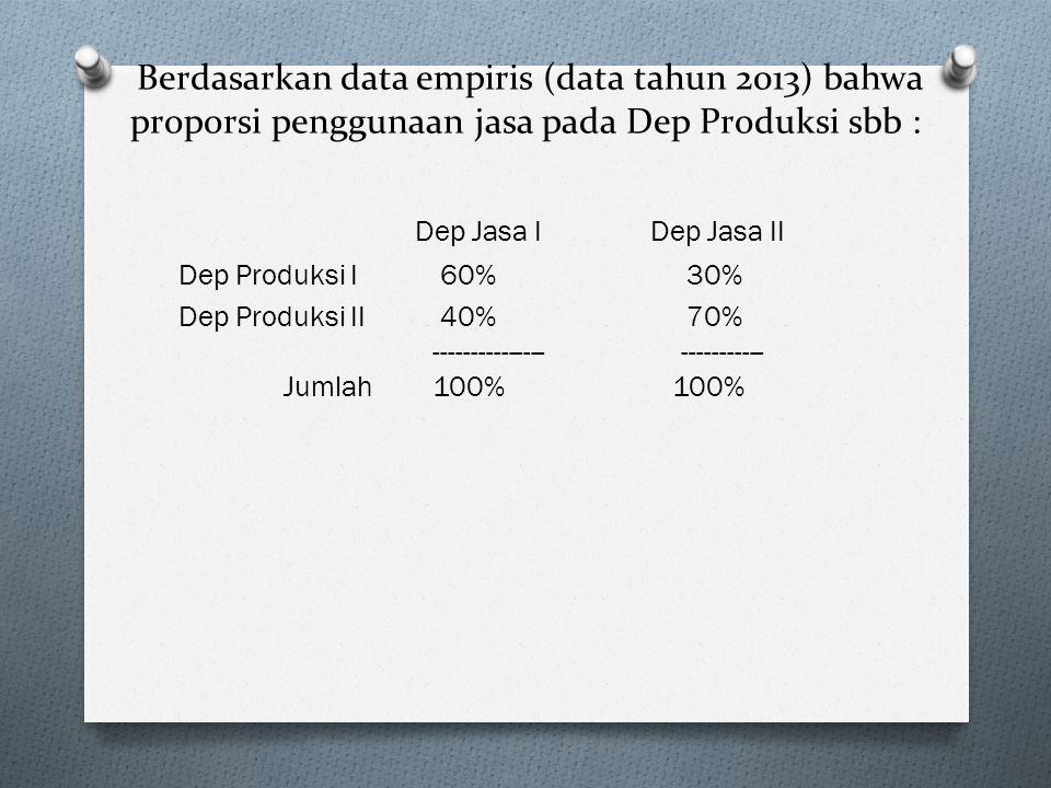 Berdasarkan data empiris (data tahun 2013) bahwa proporsi penggunaan jasa pada Dep Produksi sbb :