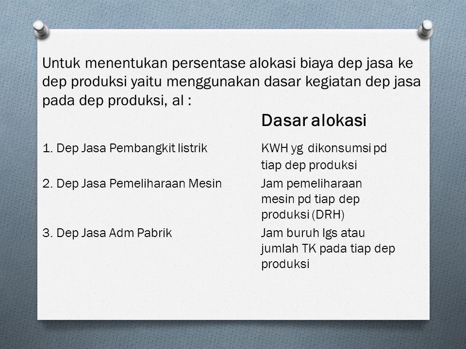 1. Dep Jasa Pembangkit listrik KWH yg dikonsumsi pd tiap dep produksi