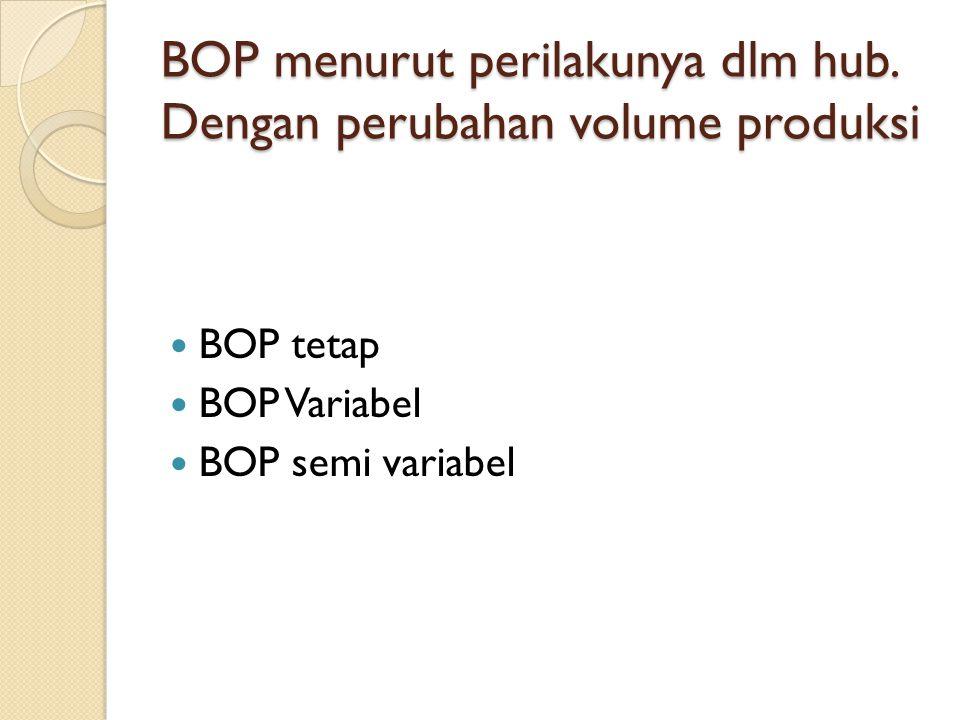 BOP menurut perilakunya dlm hub. Dengan perubahan volume produksi