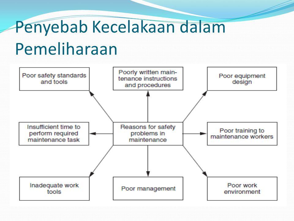 Penyebab Kecelakaan dalam Pemeliharaan