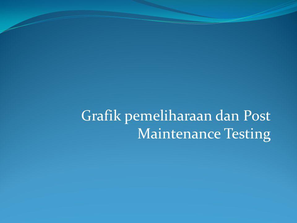 Grafik pemeliharaan dan Post Maintenance Testing