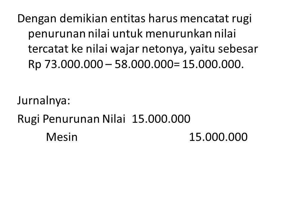 Dengan demikian entitas harus mencatat rugi penurunan nilai untuk menurunkan nilai tercatat ke nilai wajar netonya, yaitu sebesar Rp 73.000.000 – 58.000.000= 15.000.000.