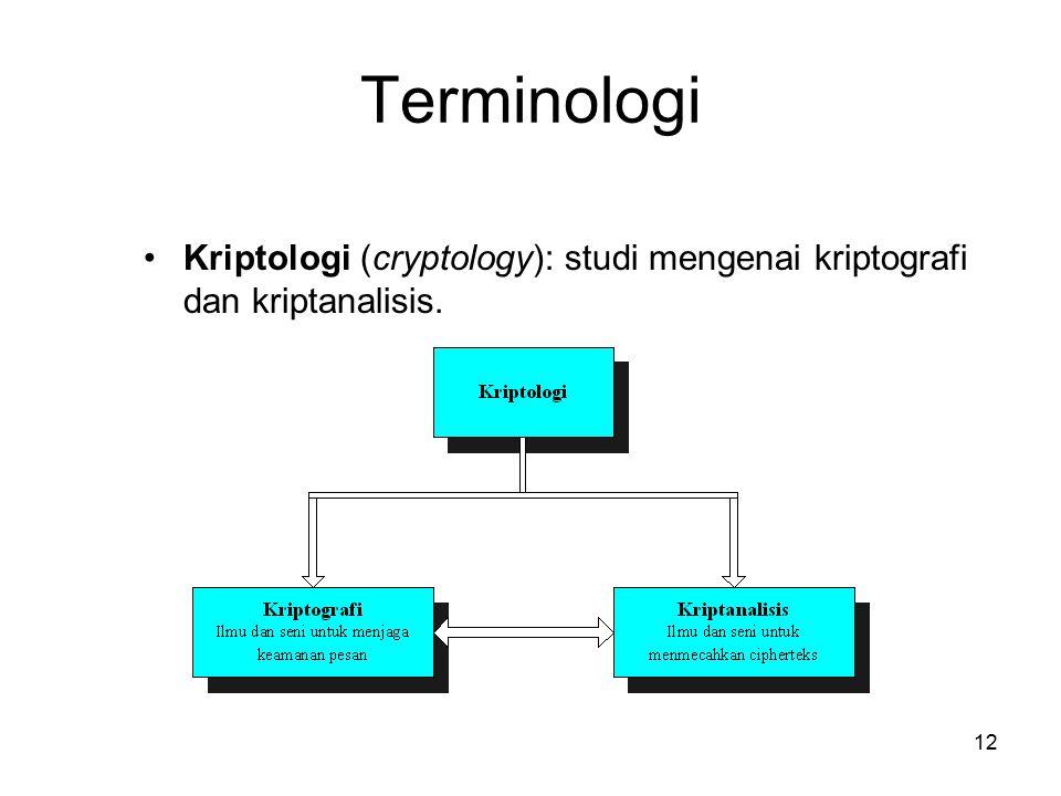 Terminologi Kriptologi (cryptology): studi mengenai kriptografi dan kriptanalisis.