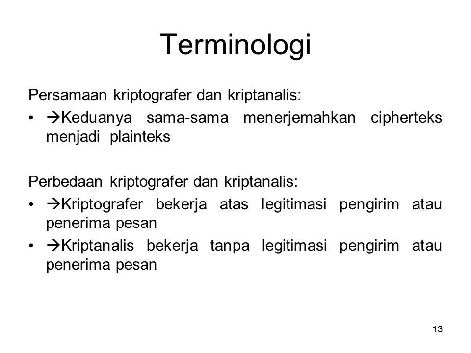 Terminologi Persamaan kriptografer dan kriptanalis: