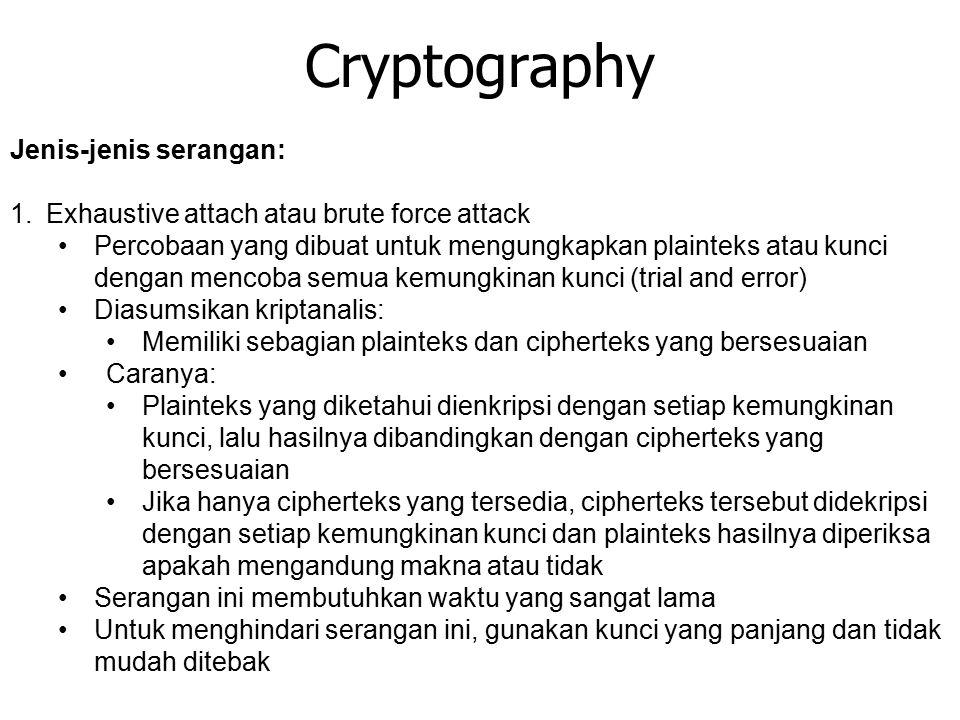 Cryptography Jenis-jenis serangan: