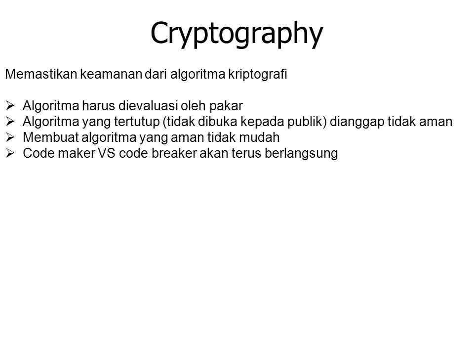 Cryptography Memastikan keamanan dari algoritma kriptografi