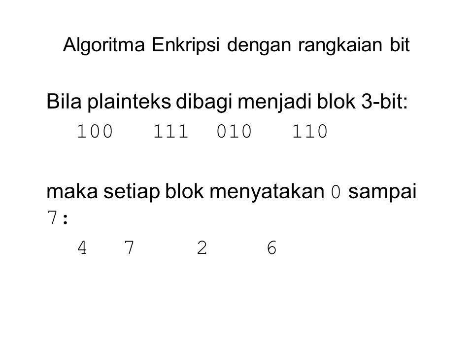 Algoritma Enkripsi dengan rangkaian bit