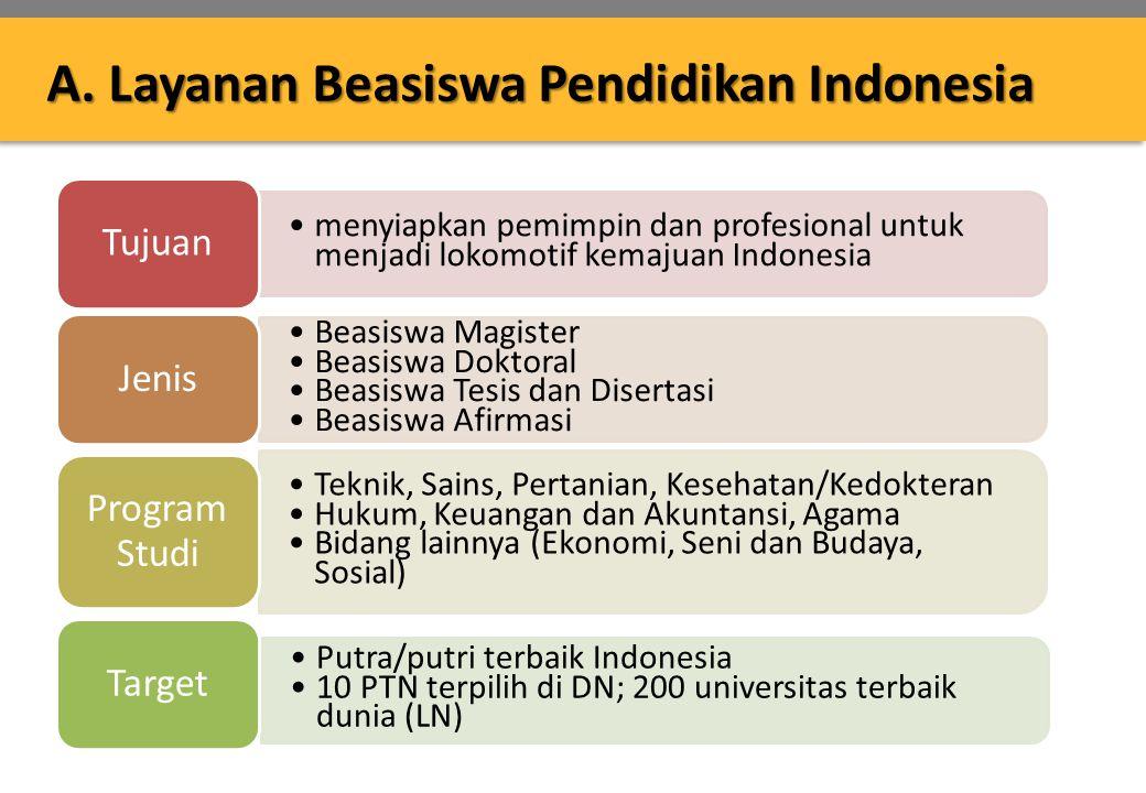 A. Layanan Beasiswa Pendidikan Indonesia