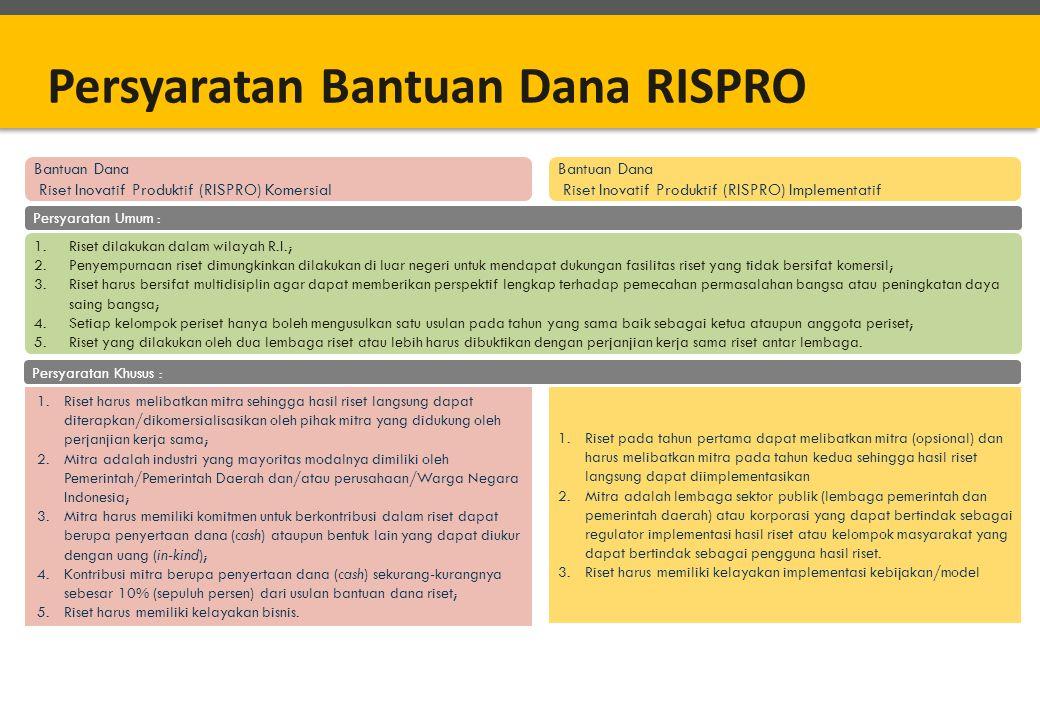 Persyaratan Bantuan Dana RISPRO