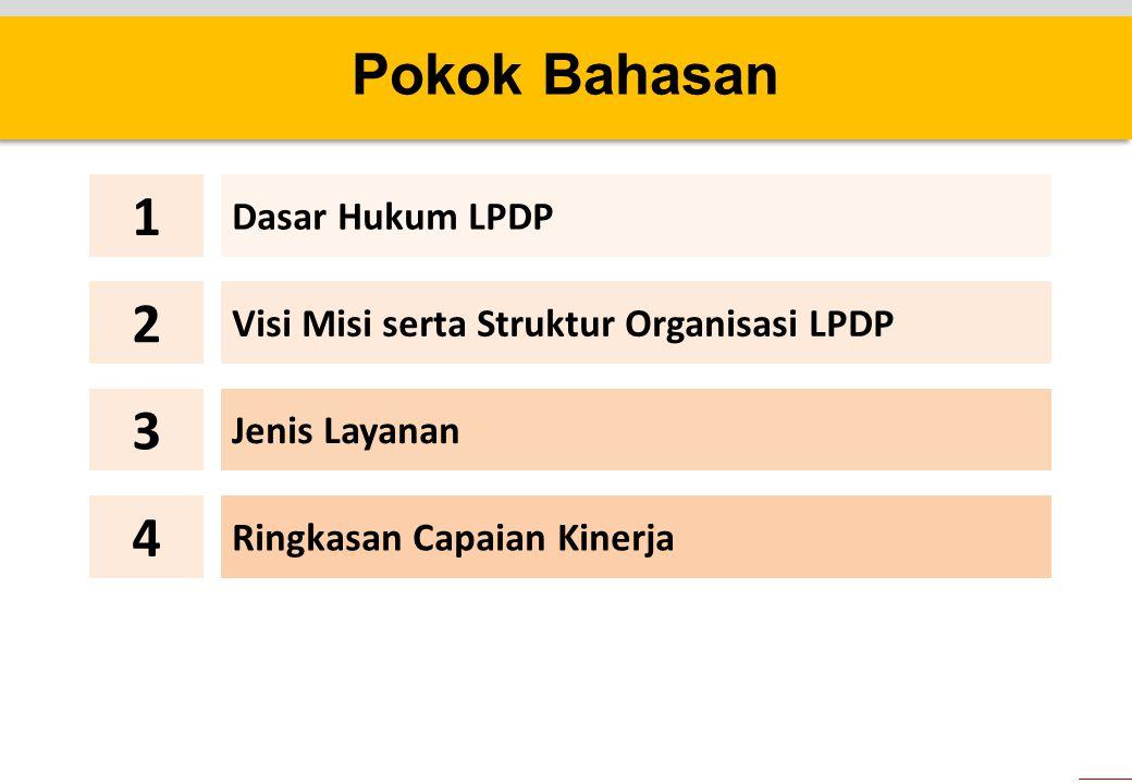 Pokok Bahasan 1 2 3 4 Dasar Hukum LPDP