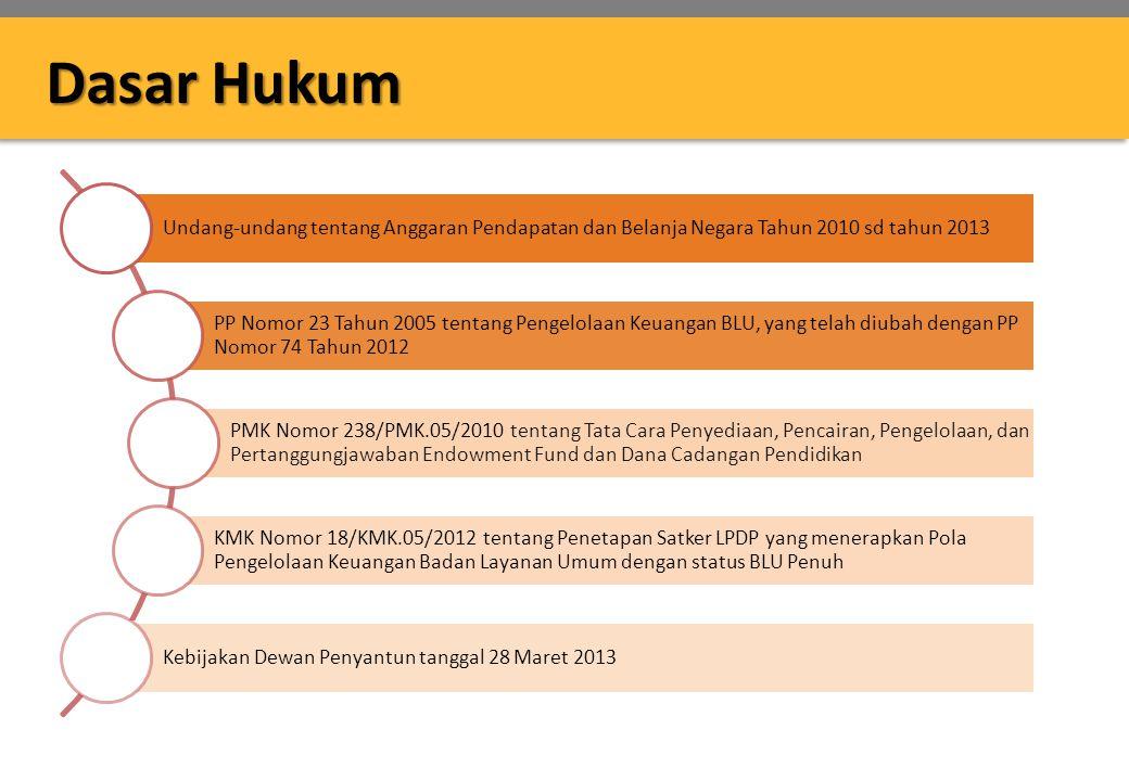 Dasar Hukum Undang-undang tentang Anggaran Pendapatan dan Belanja Negara Tahun 2010 sd tahun 2013.