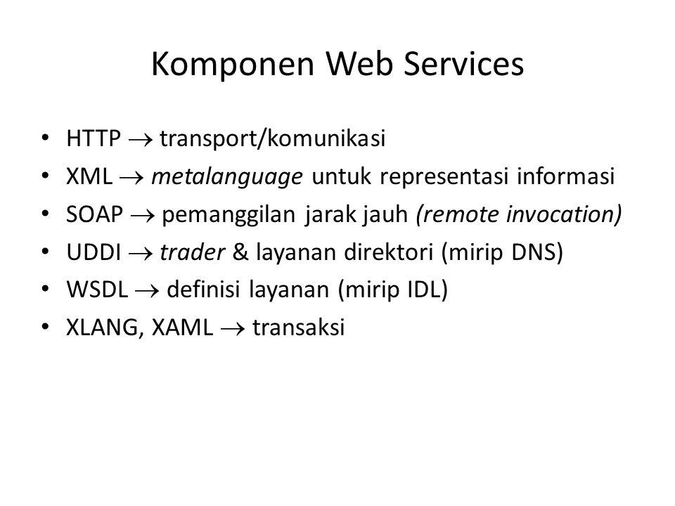 Komponen Web Services HTTP  transport/komunikasi