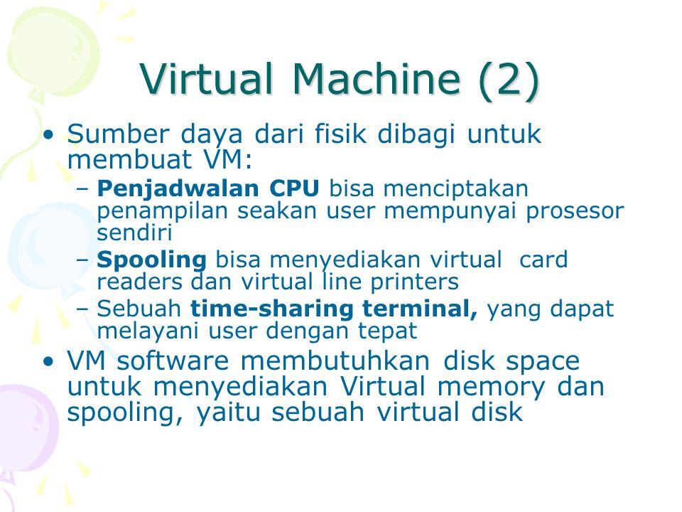 Virtual Machine (2) Sumber daya dari fisik dibagi untuk membuat VM: