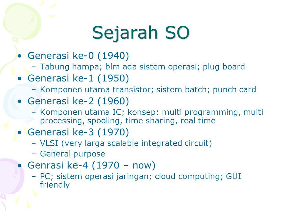 Sejarah SO Generasi ke-0 (1940) Generasi ke-1 (1950)