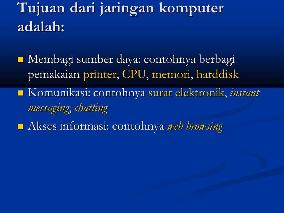 Tujuan dari jaringan komputer adalah: