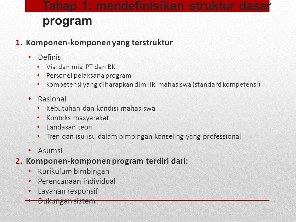Tahap 1: mendefinisikan struktur dasar program