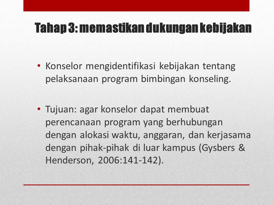 Tahap 3: memastikan dukungan kebijakan