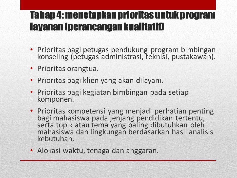 Tahap 4: menetapkan prioritas untuk program layanan (perancangan kualitatif)