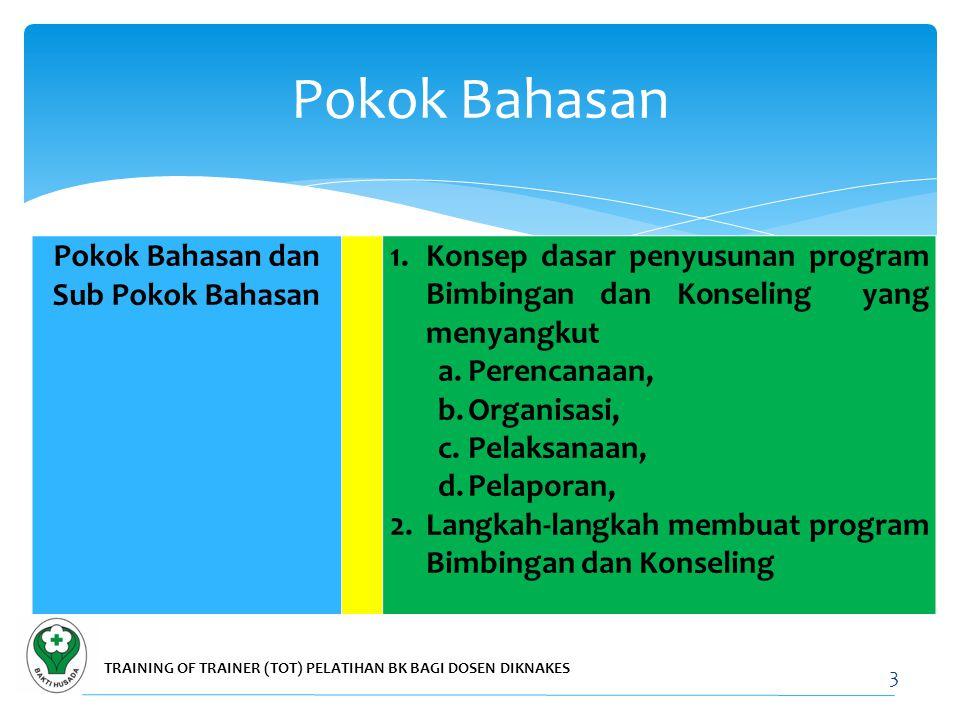 Pokok Bahasan dan Sub Pokok Bahasan