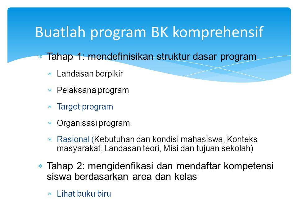 Buatlah program BK komprehensif