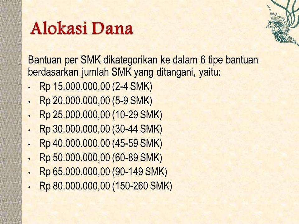 Alokasi Dana Bantuan per SMK dikategorikan ke dalam 6 tipe bantuan berdasarkan jumlah SMK yang ditangani, yaitu: