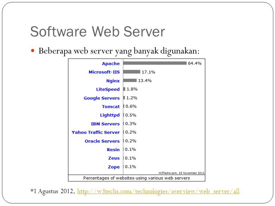 Software Web Server Beberapa web server yang banyak digunakan: