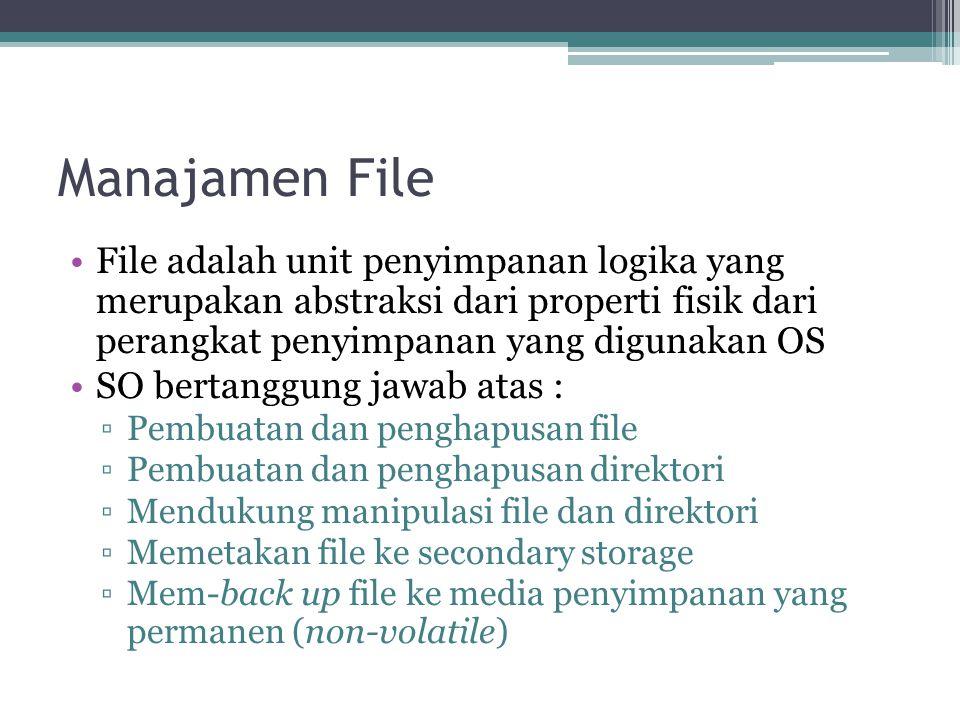 Manajamen File File adalah unit penyimpanan logika yang merupakan abstraksi dari properti fisik dari perangkat penyimpanan yang digunakan OS.