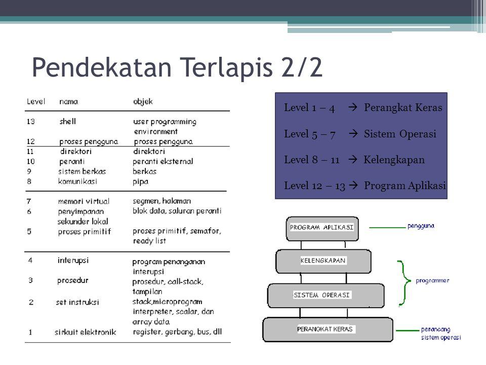 Pendekatan Terlapis 2/2 Level 1 – 4  Perangkat Keras