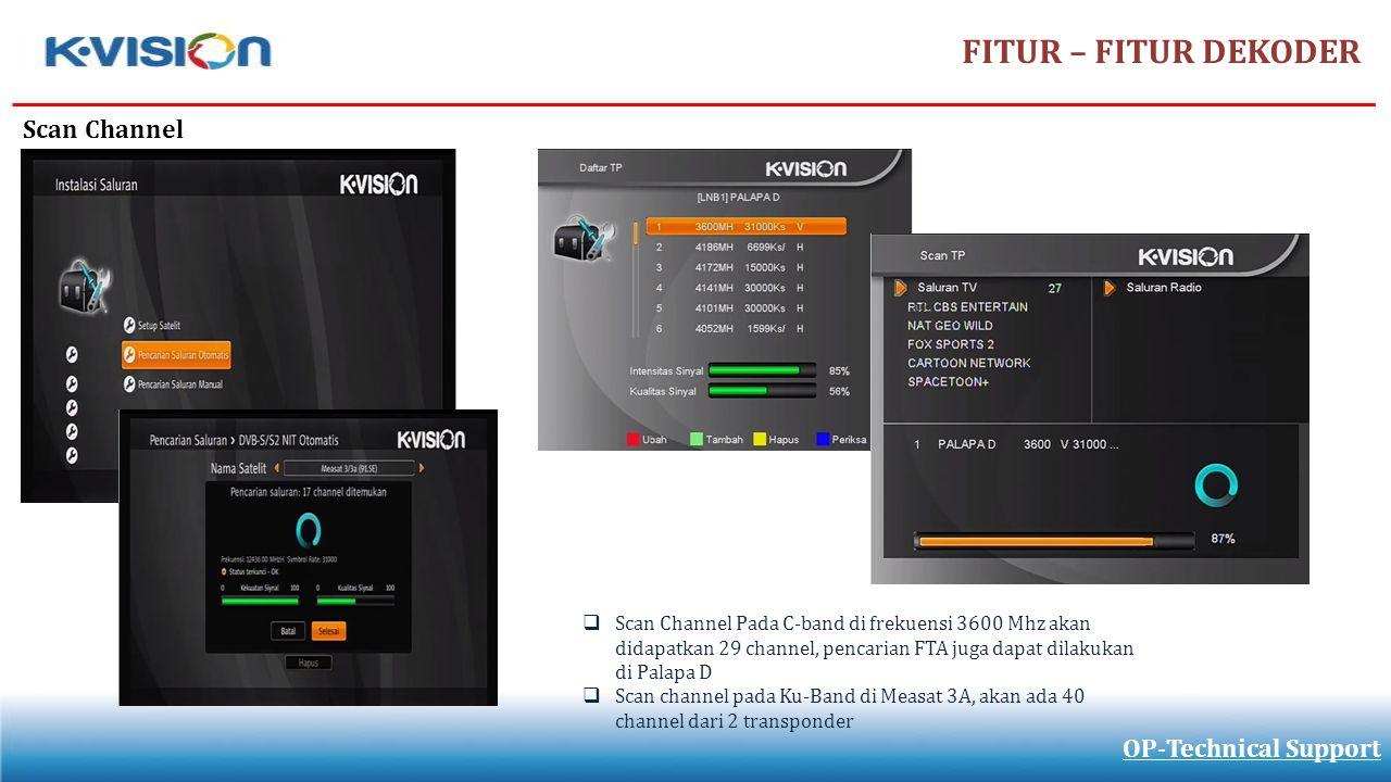 FITUR – FITUR DEKODER Scan Channel OP-Technical Support