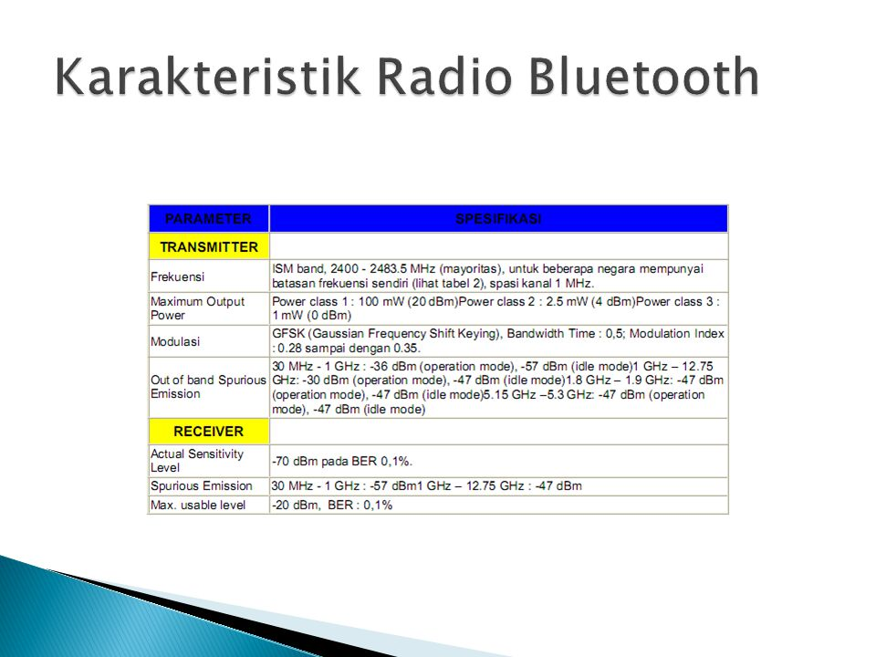 Karakteristik Radio Bluetooth