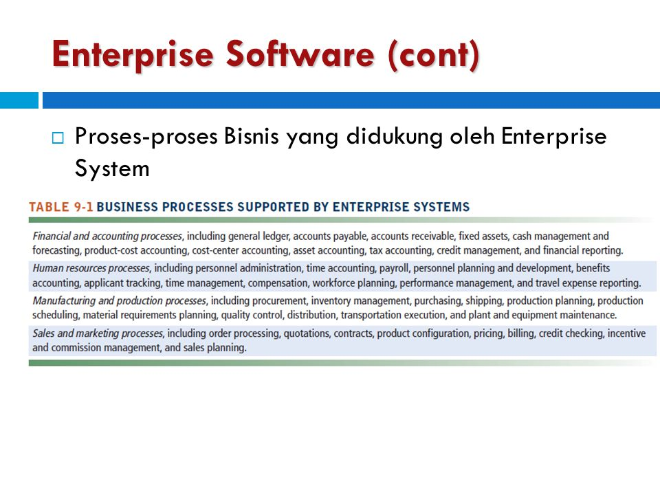 Enterprise Software (cont)