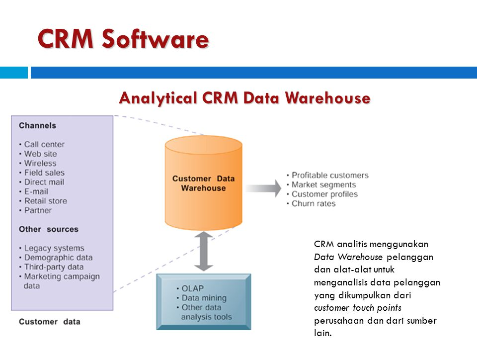 Analytical CRM Data Warehouse