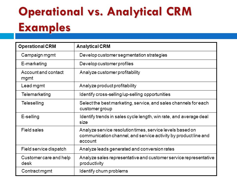 Operational vs. Analytical CRM Examples