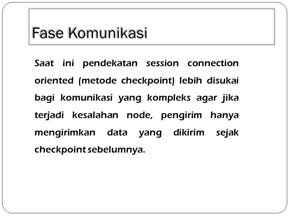 3/30/2011 Fase Komunikasi.