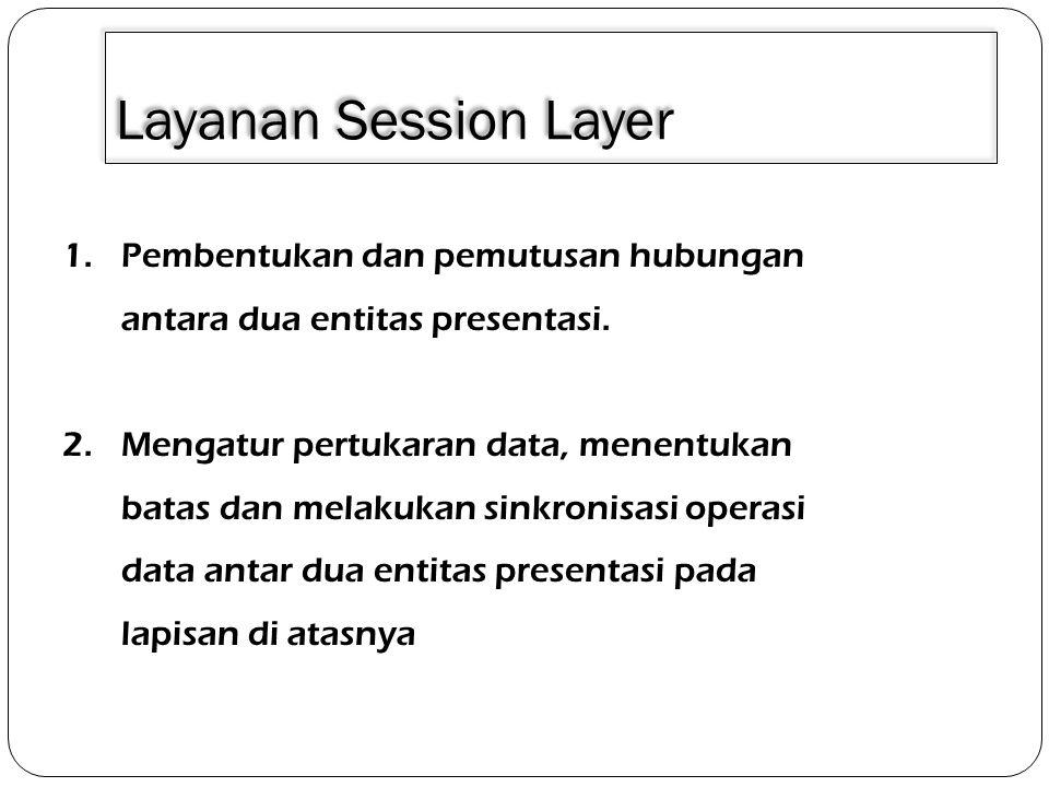 3/30/2011 Layanan Session Layer. Pembentukan dan pemutusan hubungan antara dua entitas presentasi.
