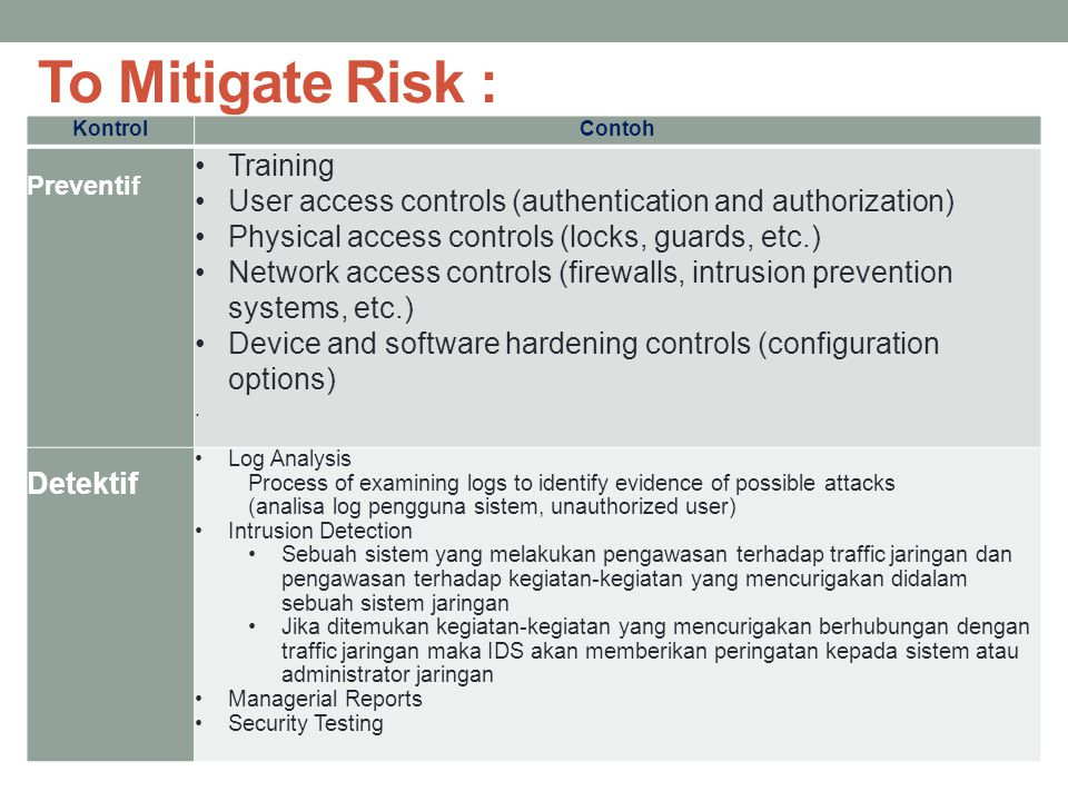 To Mitigate Risk : Training