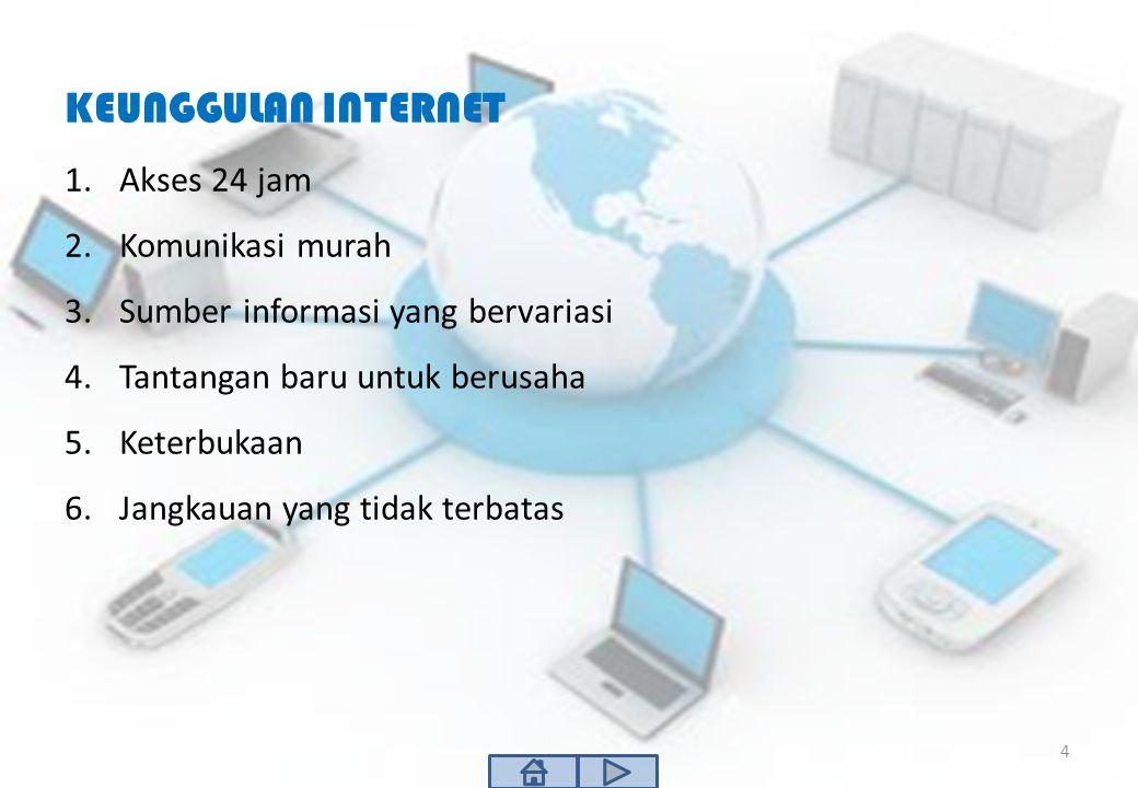 KEUNGGULAN INTERNET Akses 24 jam Komunikasi murah