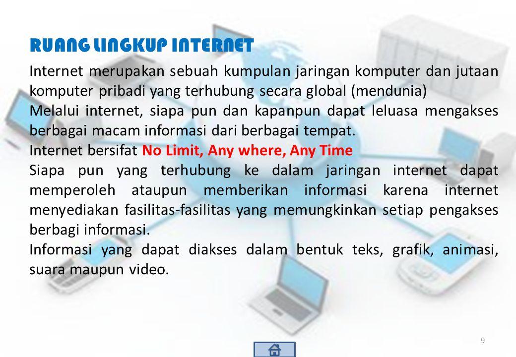 RUANG LINGKUP INTERNET